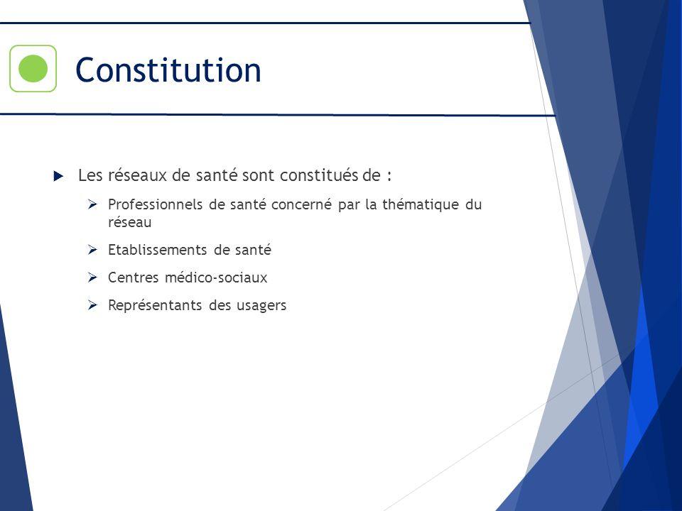 Constitution Les réseaux de santé sont constitués de : Professionnels de santé concerné par la thématique du réseau Etablissements de santé Centres mé
