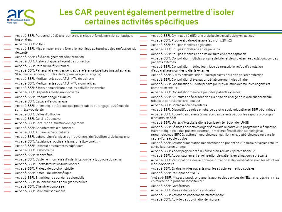 Les contrats performance en Rhône-Alpes - Présentation en comité de direction du 24/01/11 Act-spé-SSR: Personnel dédié à la recherche clinique et fond
