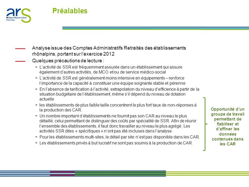 Les contrats performance en Rhône-Alpes - Présentation en comité de direction du 24/01/11 Analyse des effectifs PM : effectif inférieur à 2 ETP médicaux dédiés dans la majorité des cas Personnels soignants : présence dETP de rééducation pour partie très faible - (entre 0 et 1 ETP pour lensemble de lactivité SSR de létablissement)