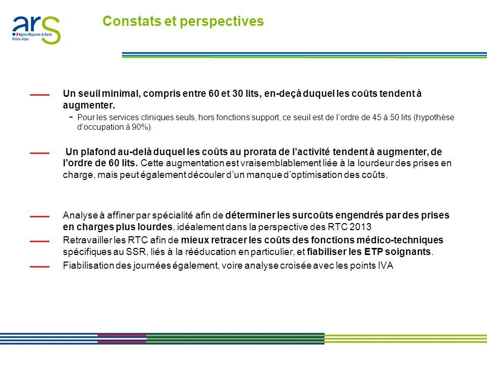 Les contrats performance en Rhône-Alpes - Présentation en comité de direction du 24/01/11 Un seuil minimal, compris entre 60 et 30 lits, en-deçà duque