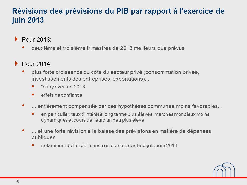 Révisions des prévisions du PIB par rapport à l exercice de juin 2013 Pour 2013: deuxième et troisième trimestres de 2013 meilleurs que prévus Pour 2014: plus forte croissance du côté du secteur privé (consommation privée, investissements des entreprises, exportations)...