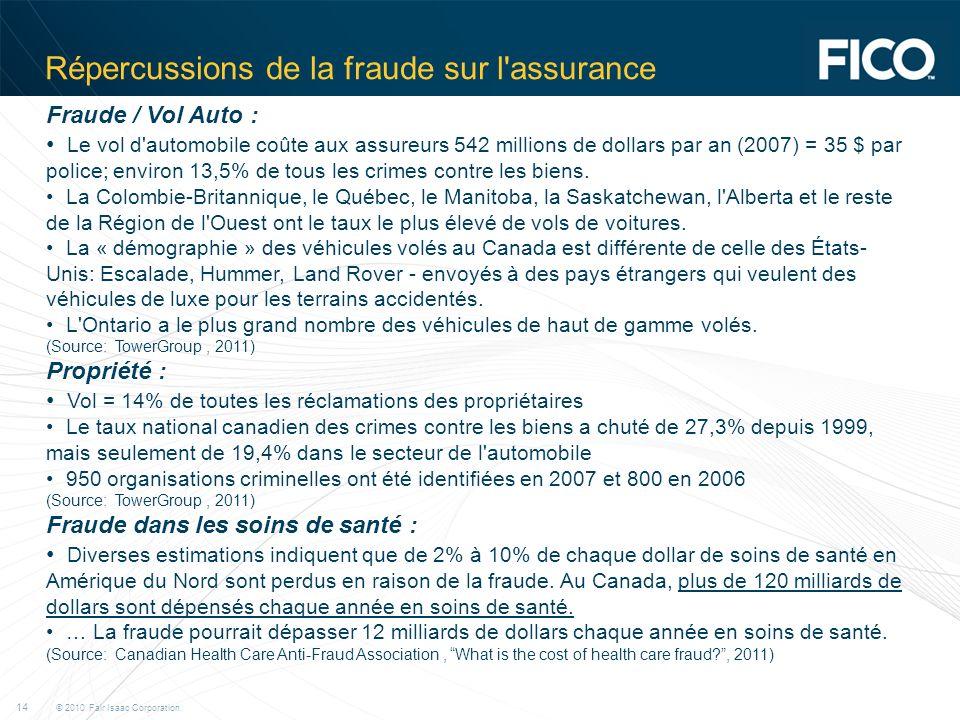 © 2010 Fair Isaac Corporation. 14 Répercussions de la fraude sur l'assurance Fraude / Vol Auto : Le vol d'automobile coûte aux assureurs 542 millions