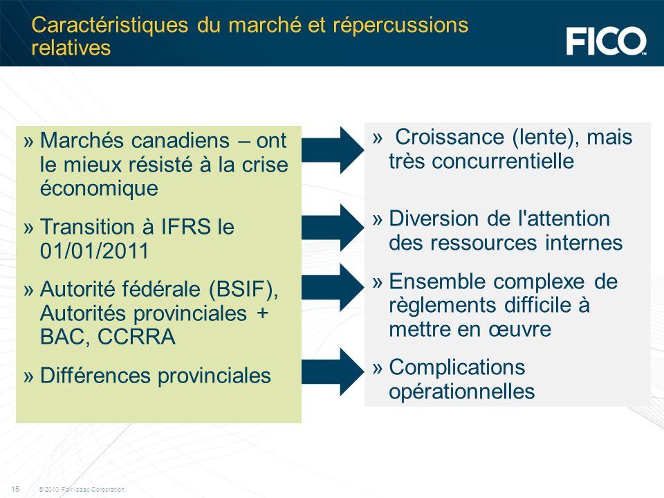 © 2010 Fair Isaac Corporation. 15 Caractéristiques du marché et répercussions relatives »Marchés canadiens – ont le mieux résisté à la crise économiqu