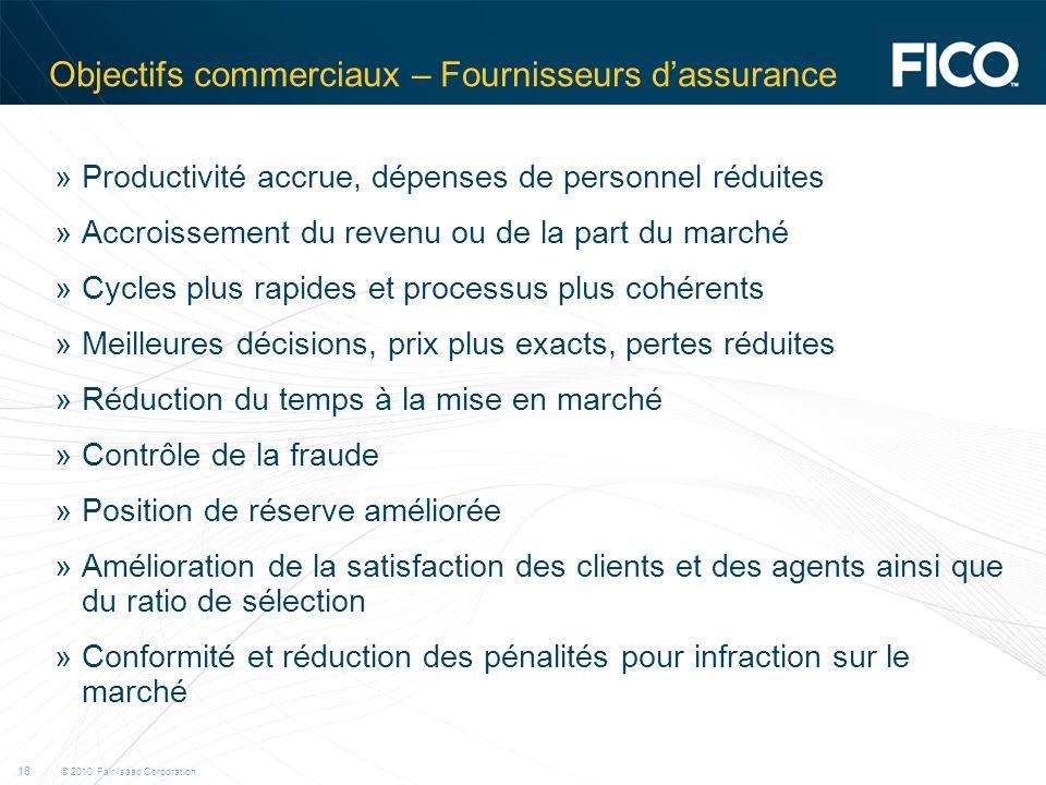 © 2010 Fair Isaac Corporation. 18 Objectifs commerciaux – Fournisseurs dassurance »Productivité accrue, dépenses de personnel réduites »Accroissement