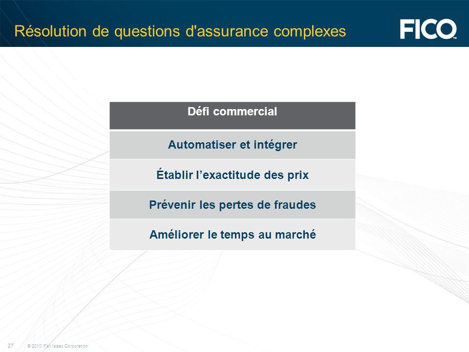© 2010 Fair Isaac Corporation. 27 Résolution de questions d'assurance complexes Défi commercial Automatiser et intégrer Établir lexactitude des prix P