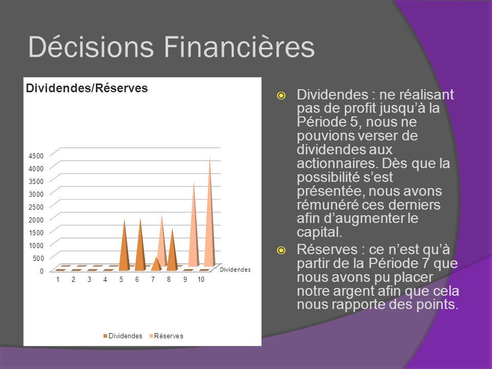 Décisions Financières Dividendes : ne réalisant pas de profit jusquà la Période 5, nous ne pouvions verser de dividendes aux actionnaires. Dès que la