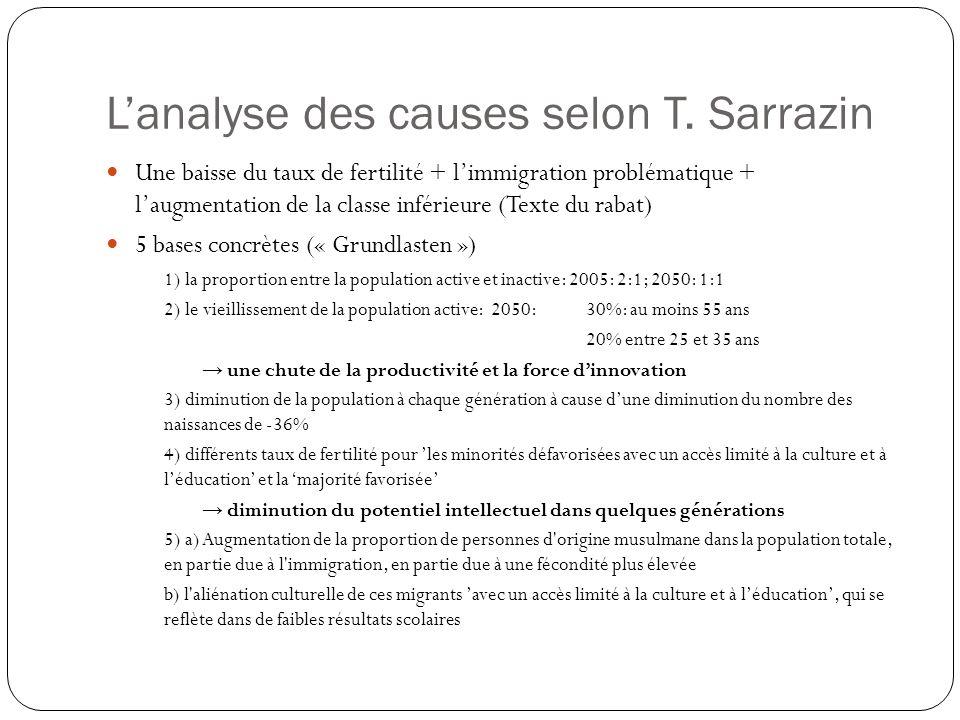 Lanalyse des causes selon T. Sarrazin Une baisse du taux de fertilité + limmigration problématique + laugmentation de la classe inférieure (Texte du r