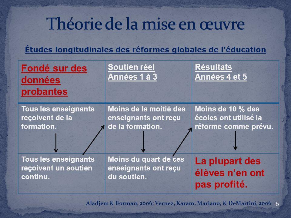 Fondé sur des données probantes Soutien réel Années 1 à 3 Résultats Années 4 et 5 Tous les enseignants reçoivent de la formation.