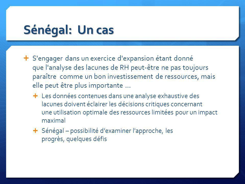 Sénégal: Un cas S'engager dans un exercice d'expansion étant donné que l'analyse des lacunes de RH peut-être ne pas toujours paraître comme un bon inv