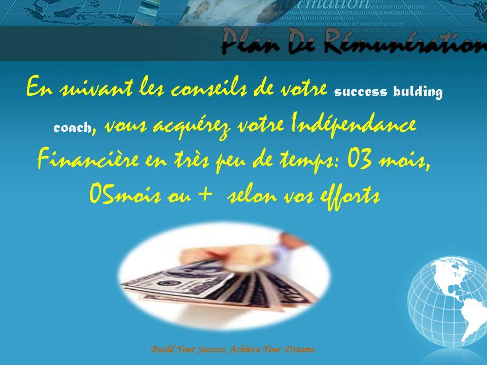 Constituez votre réseau de personnes dynamiques Build Your Success, Achieve Your Dreams