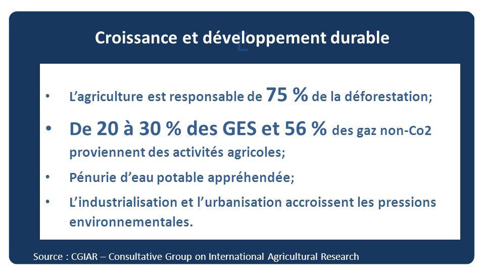 E Croissance et développement durable Lagriculture est responsable de 75 % de la déforestation; De 20 à 30 % des GES et 56 % des gaz non-Co2 provienne