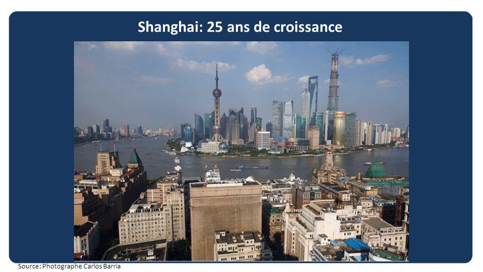 Source: Photographe Carlos Barria Shanghai: 25 ans de croissance