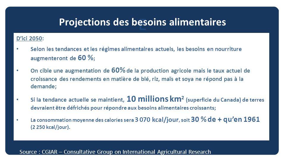 E Projections des besoins alimentaires Dici 2050: Selon les tendances et les régimes alimentaires actuels, les besoins en nourriture augmenteront de 6