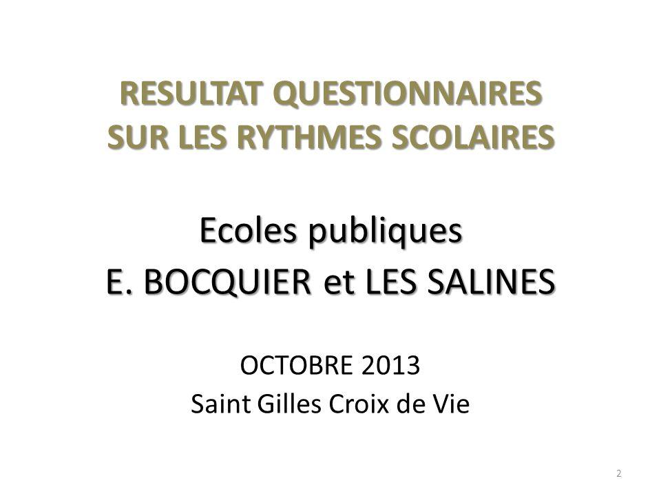 RESULTAT QUESTIONNAIRES SUR LES RYTHMES SCOLAIRES Ecoles publiques E.