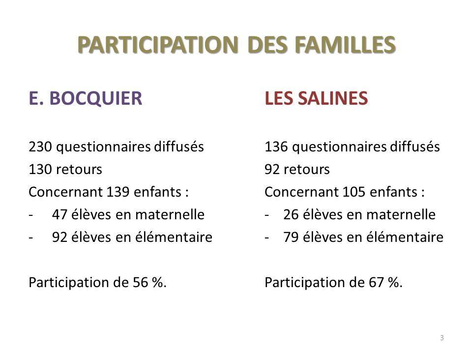 PARTICIPATION DES FAMILLES E.