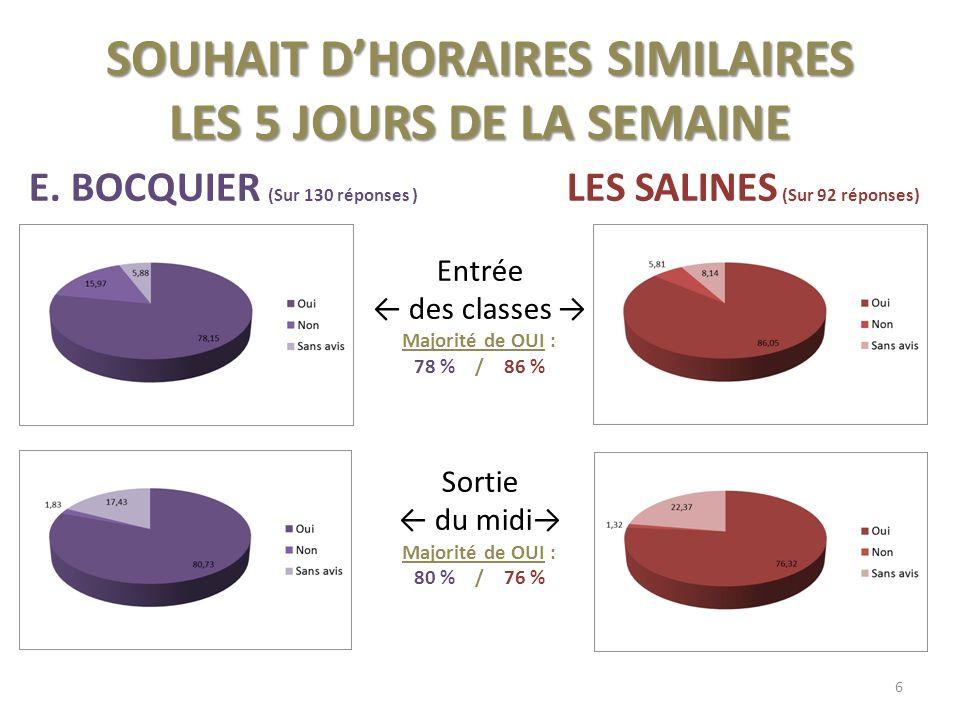 SOUHAIT DHORAIRES SIMILAIRES LES 5 JOURS DE LA SEMAINE E.