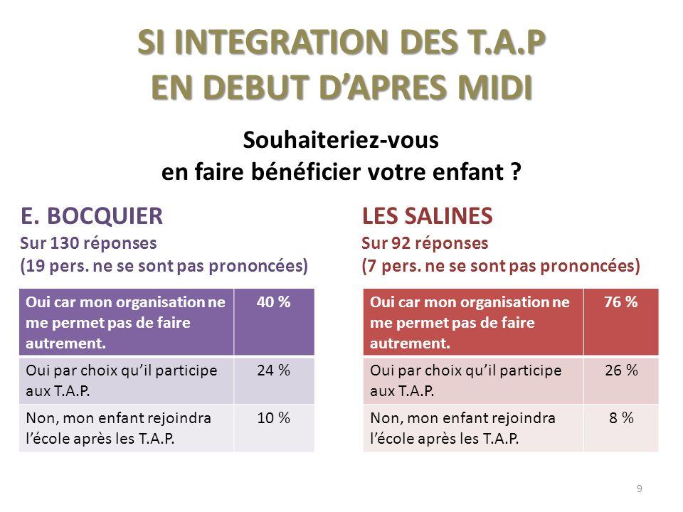 SI INTEGRATION DES T.A.P EN DEBUT DAPRES MIDI Souhaiteriez-vous en faire bénéficier votre enfant .