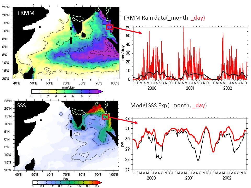 TRMM Rain data(_month, _day) Model SSS Exp(_month, _day)SSS TRMM