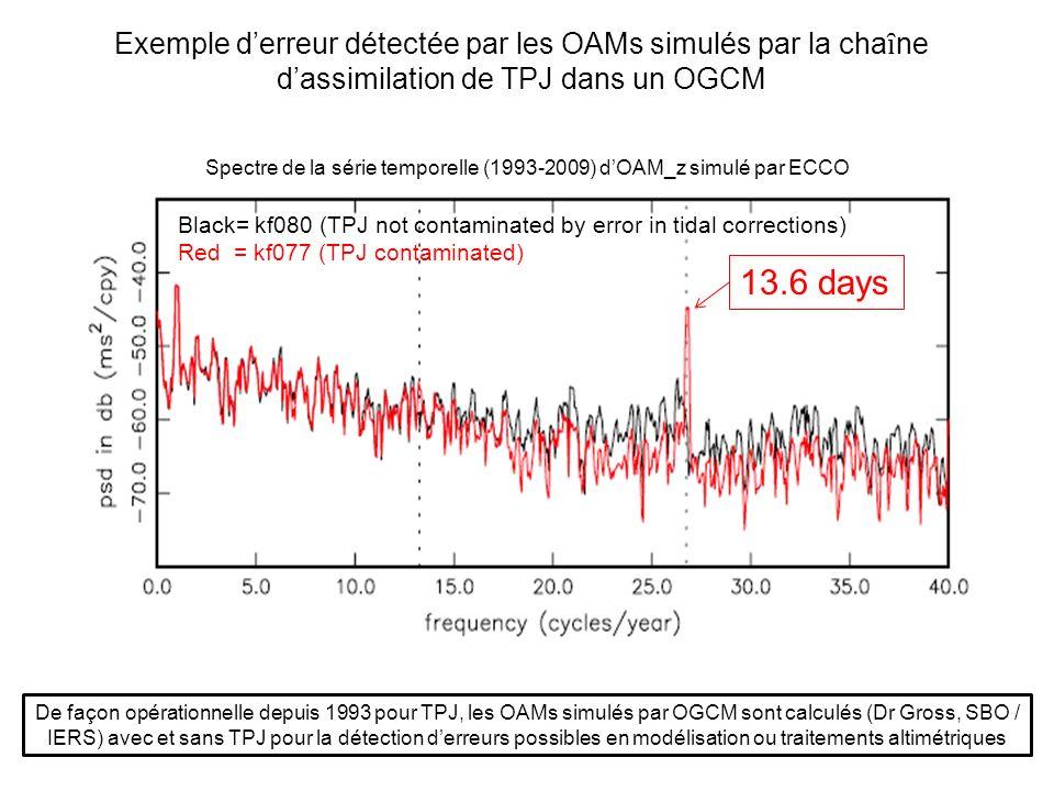 OAM_masse simulés par NEMO forcé par CORE2 (QSCAT clim depuis 1949) masse =0 at each time step + Sel restoring 932 387 ECCO:MeanTotal masse (x, y, z) = 135 612 102 421 2 939 708 Vertical scale 4 4 4 9437 9455 928 NEMO_CORE simulates weak means (x,z) but very strong semi-annual (x) and annual (z) MeanTotal masse (x, y, z) = 132 389 104 932 2 939 447 Vertical scale 2 4 18 389 Units = 10 24 kg*m 2 /s