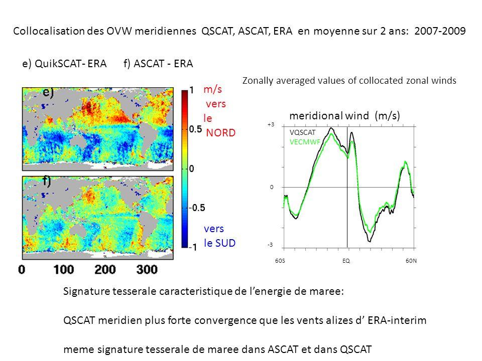 vers le SUD m/s vers le NORD Collocalisation des OVW meridiennes QSCAT, ASCAT, ERA en moyenne sur 2 ans: 2007-2009 e) QuikSCAT- ERA f) ASCAT - ERA Sig