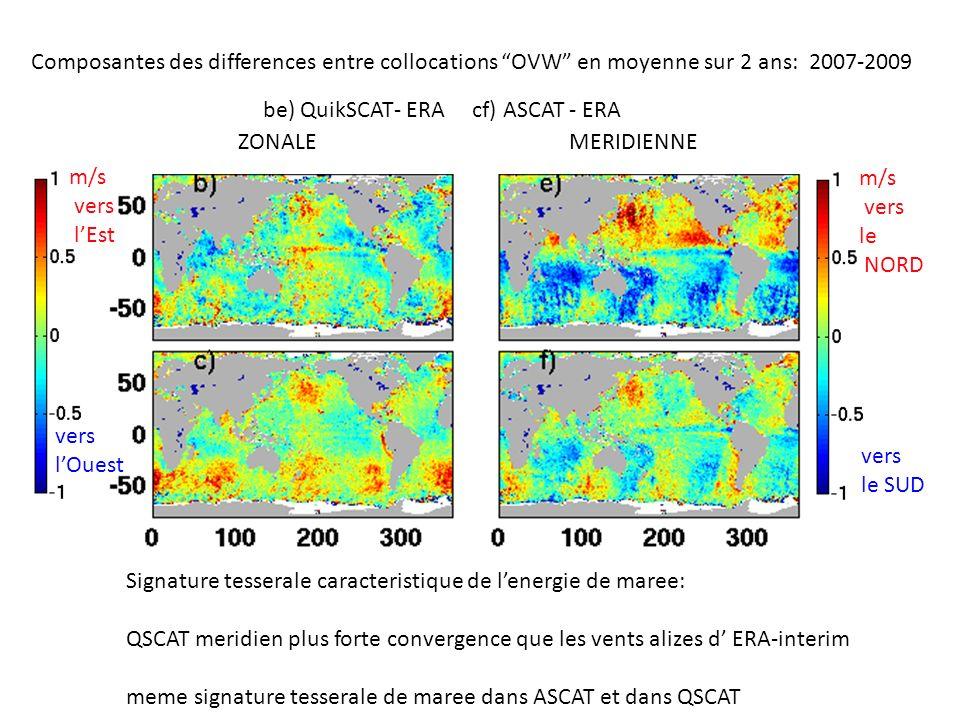 vers le SUD m/s vers le NORD vers lOuest m/s vers lEst Composantes des differences entre collocations OVW en moyenne sur 2 ans: 2007-2009 ZONALE MERIDIENNE Signature tesserale caracteristique de lenergie de maree: QSCAT meridien plus forte convergence que les vents alizes d ERA-interim meme signature tesserale de maree dans ASCAT et dans QSCAT be) QuikSCAT- ERA cf) ASCAT - ERA