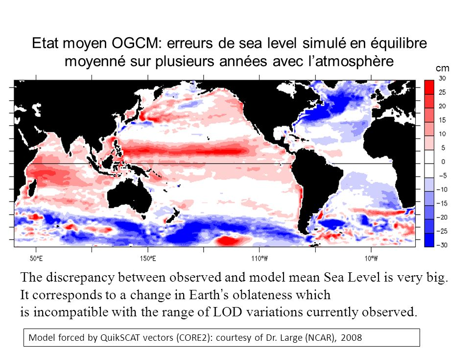 The discrepancy between observed and model mean Sea Level is very big.