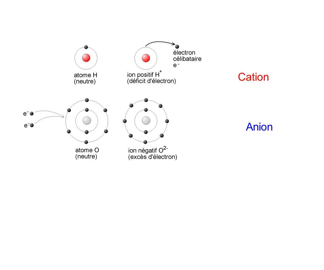 Les cations et les anions Pour transférer un électron d un atome à un autre, l énergie est requise.