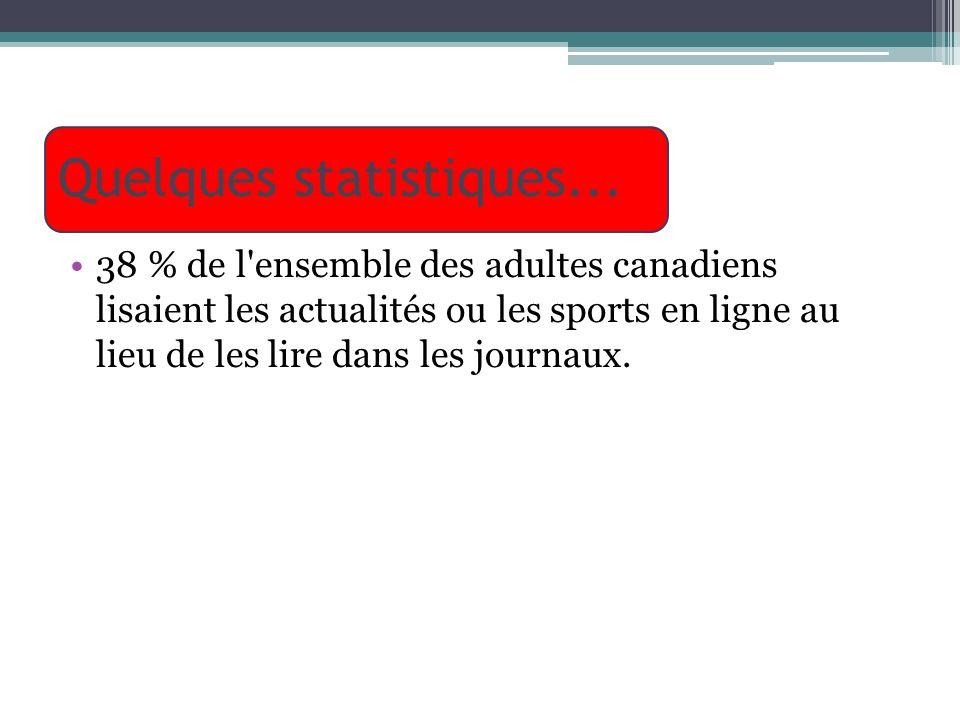 Quelques statistiques... 38 % de l'ensemble des adultes canadiens lisaient les actualités ou les sports en ligne au lieu de les lire dans les journaux