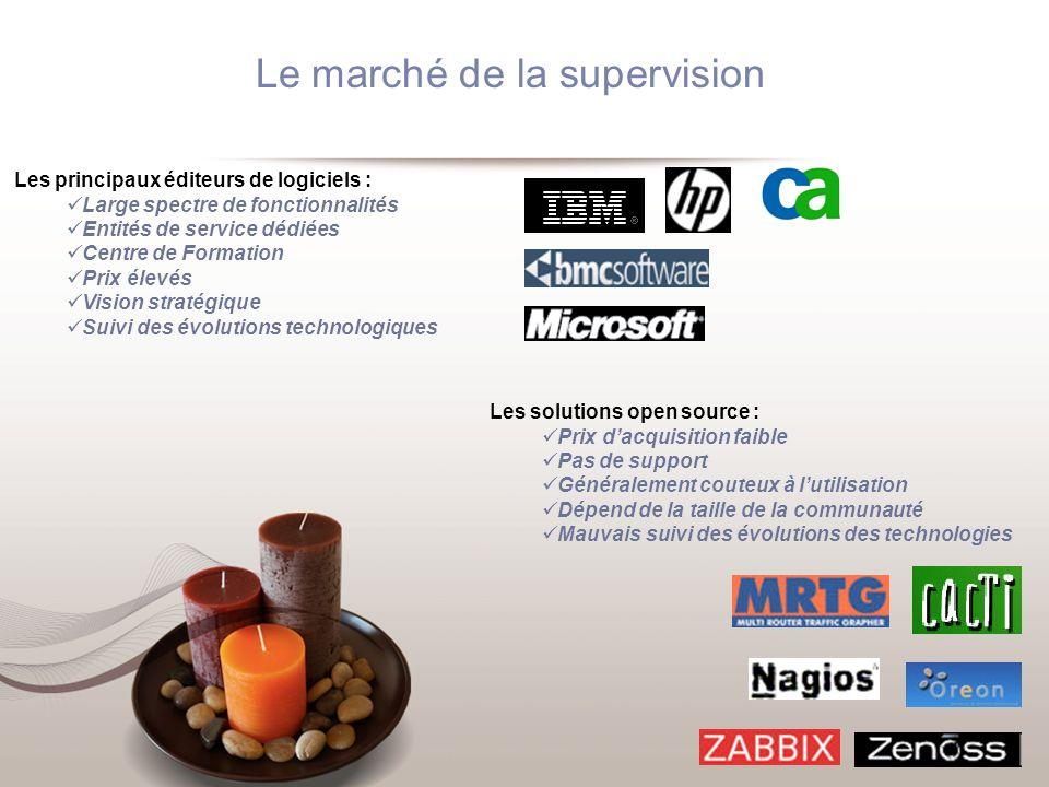 Le marché de la supervision Les principaux éditeurs de logiciels : Large spectre de fonctionnalités Entités de service dédiées Centre de Formation Pri
