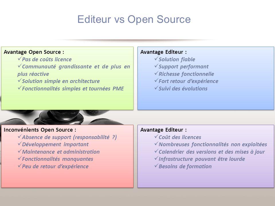 Editeur vs Open Source Avantage Open Source : Pas de coûts licence Communauté grandissante et de plus en plus réactive Solution simple en architecture