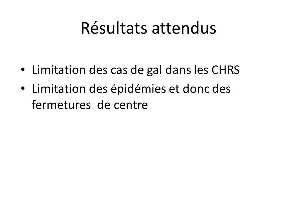 Résultats attendus Limitation des cas de gal dans les CHRS Limitation des épidémies et donc des fermetures de centre