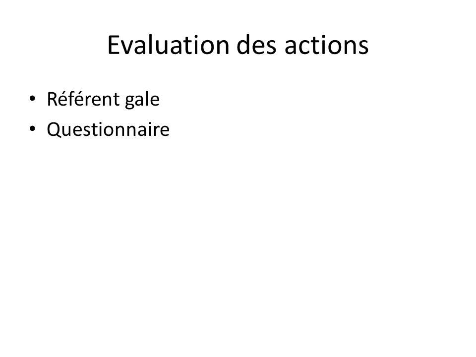 Evaluation des actions Référent gale Questionnaire