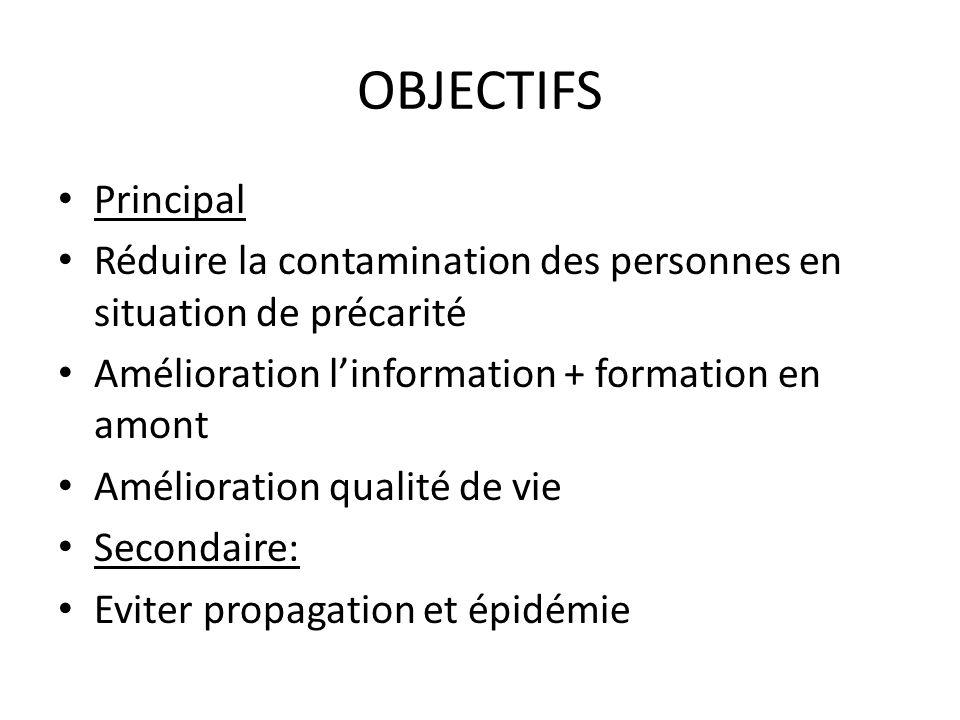 OBJECTIFS Principal Réduire la contamination des personnes en situation de précarité Amélioration linformation + formation en amont Amélioration quali