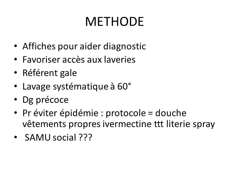METHODE Affiches pour aider diagnostic Favoriser accès aux laveries Référent gale Lavage systématique à 60° Dg précoce Pr éviter épidémie : protocole