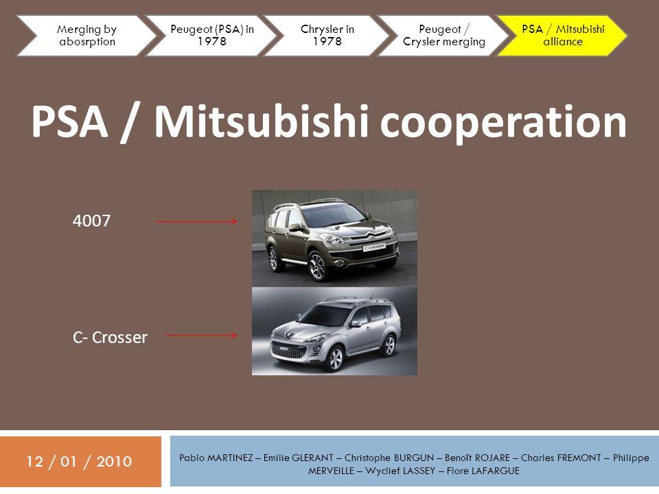 PSA / Mitsubishi cooperation 4007 C- Crosser Pablo MARTINEZ – Emilie GLERANT – Christophe BURGUN – Benoît ROJARE – Charles FREMONT – Philippe MERVEILL