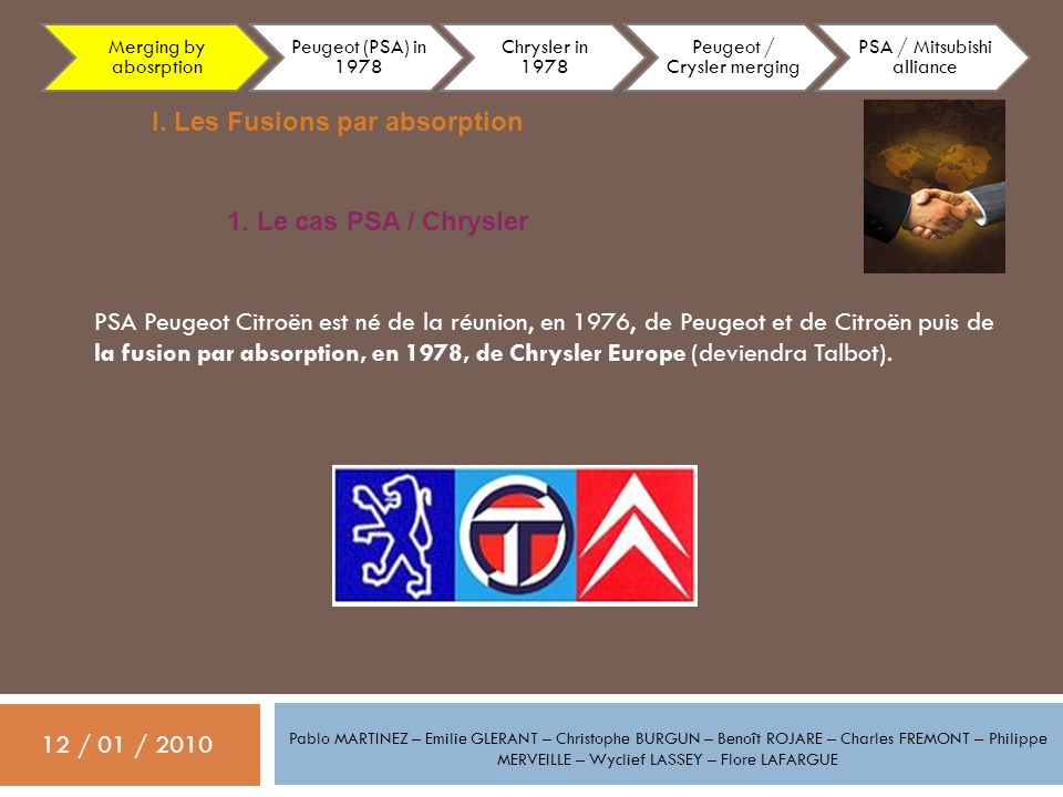 12 / 01 / 2010 Pablo MARTINEZ – Emilie GLERANT – Christophe BURGUN – Benoît ROJARE – Charles FREMONT – Philippe MERVEILLE – Wyclief LASSEY – Flore LAFARGUE HISTORY OF CHRYSLER EUROPE It was the European division of American Chrysler, who was active between 1967 and 1979, although their vehicles were sold with Chrysler until 1981, and thereafter to be owned by Talbot and PSA Group.