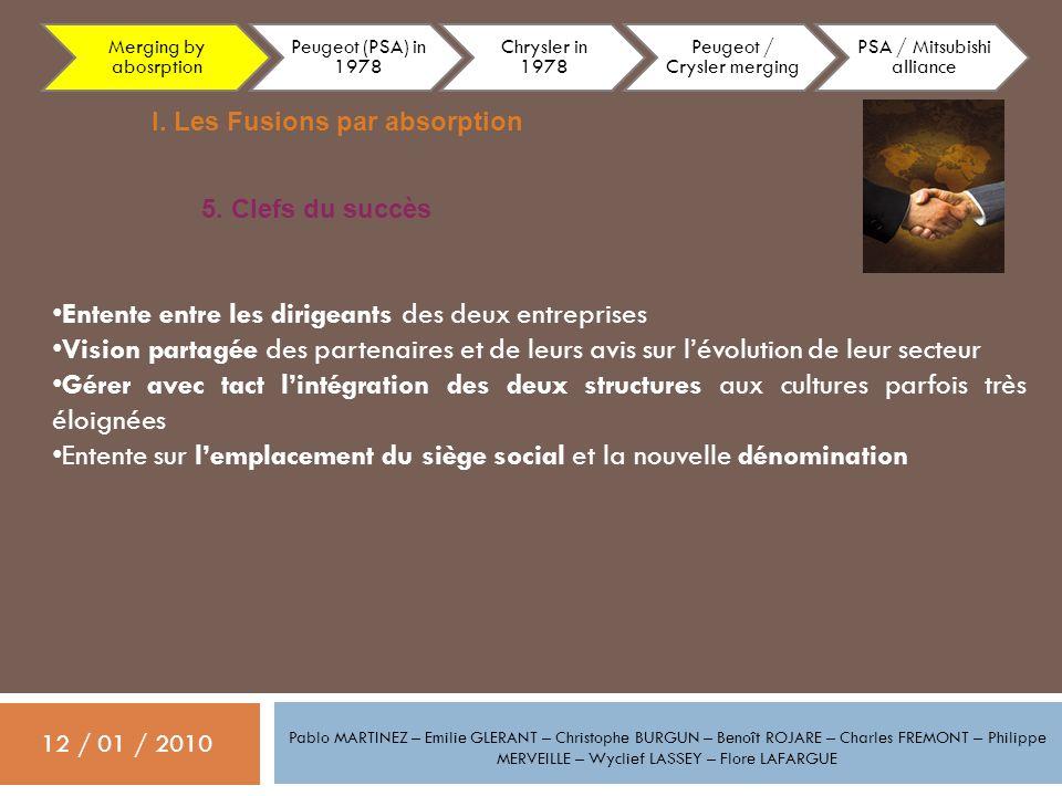 12 / 01 / 2010 Pablo MARTINEZ – Emilie GLERANT – Christophe BURGUN – Benoît ROJARE – Charles FREMONT – Philippe MERVEILLE – Wyclief LASSEY – Flore LAFARGUE M.