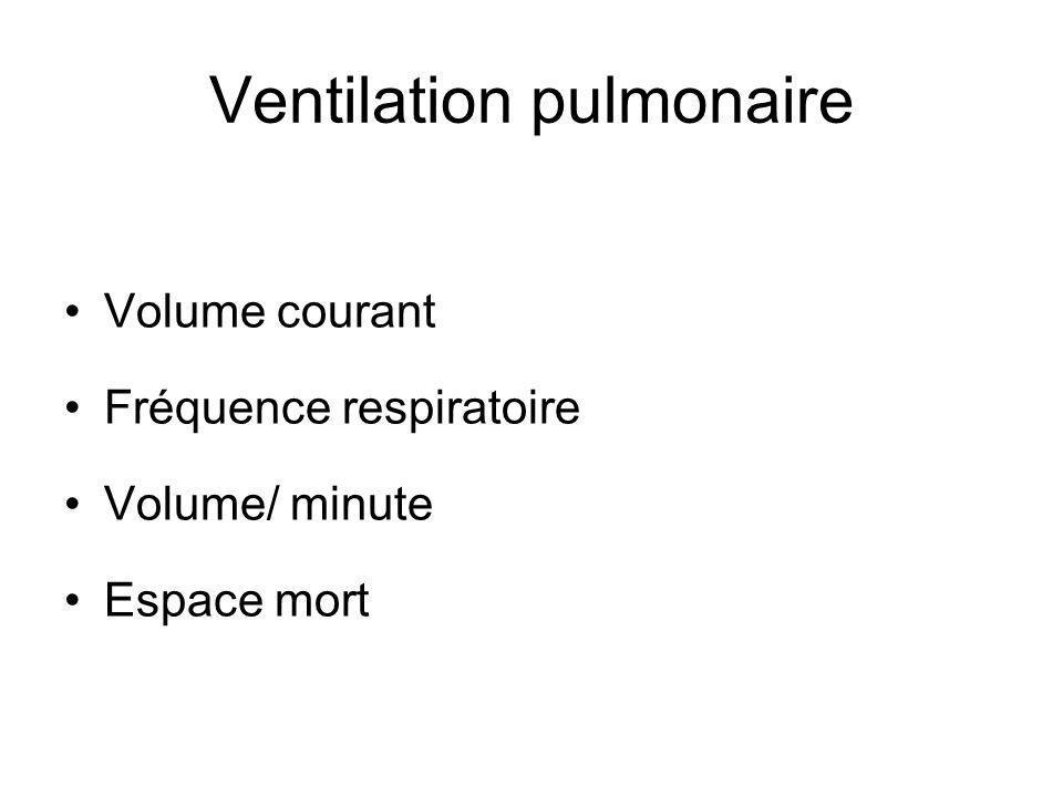 Ventilation pulmonaire Volume courant Fréquence respiratoire Volume/ minute Espace mort
