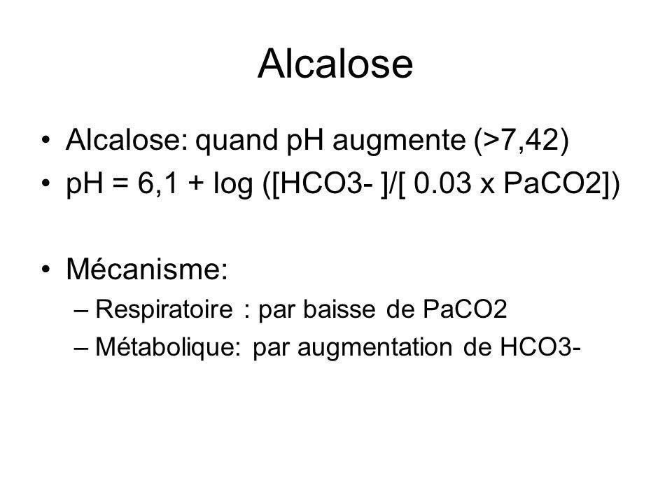 Alcalose Alcalose: quand pH augmente (>7,42) pH = 6,1 + log ([HCO3- ]/[ 0.03 x PaCO2]) Mécanisme: –Respiratoire : par baisse de PaCO2 –Métabolique: par augmentation de HCO3-