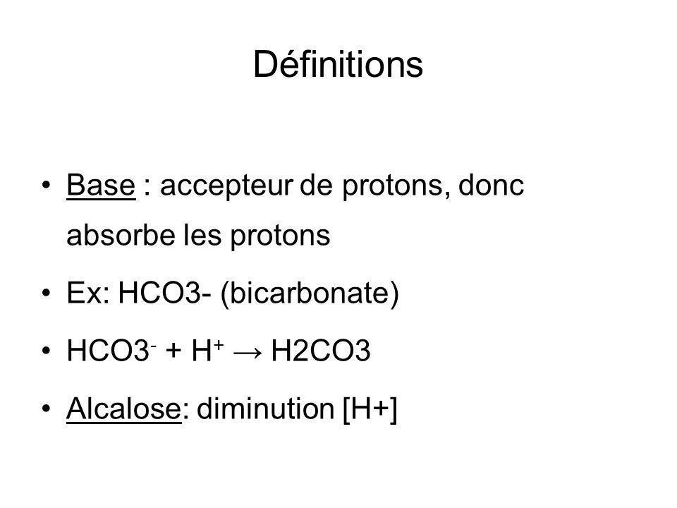 Base : accepteur de protons, donc absorbe les protons Ex: HCO3- (bicarbonate) HCO3 - + H + H2CO3 Alcalose: diminution [H+] Définitions