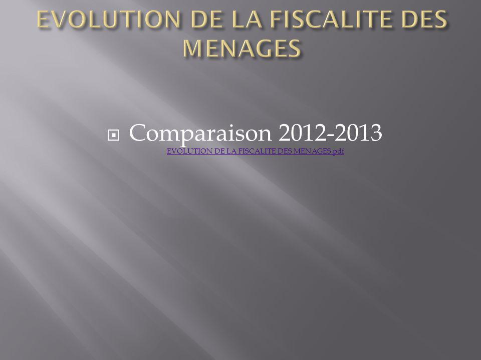 Comparaison 2012-2013 EVOLUTION DE LA FISCALITE DES MENAGES.pdf EVOLUTION DE LA FISCALITE DES MENAGES.pdf