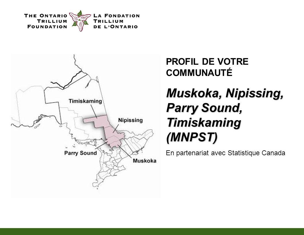 PROFIL DE VOTRE COMMUNAUTÉ Muskoka, Nipissing, Parry Sound, Timiskaming (MNPST) En partenariat avec Statistique Canada