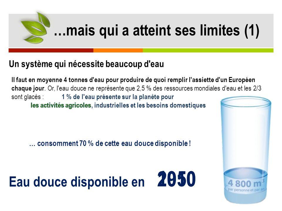 Un système qui nécessite beaucoup d'eau Il faut en moyenne 4 tonnes d'eau pour produire de quoi remplir l'assiette d'un Européen chaque jour. Or, l'ea