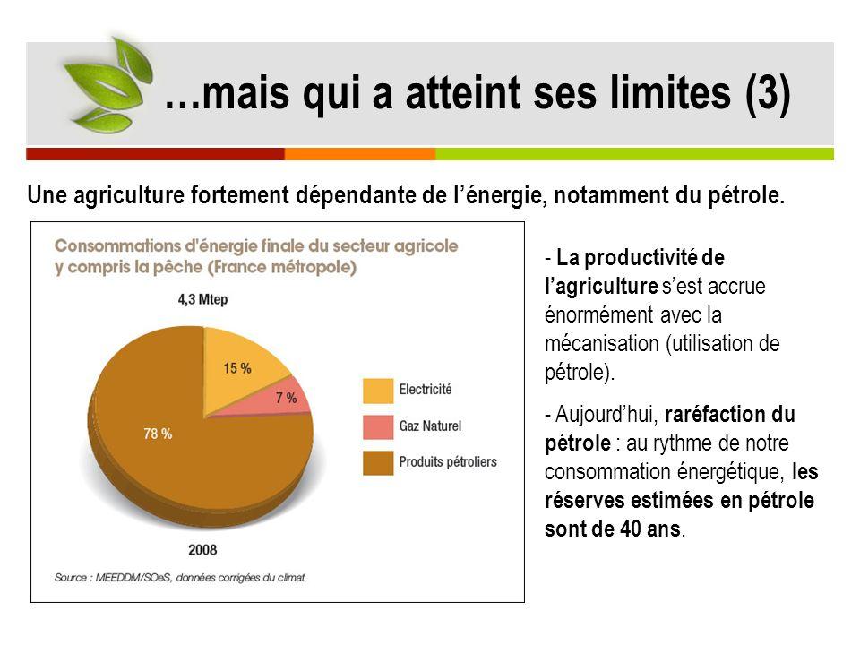 Une agriculture fortement dépendante de lénergie, notamment du pétrole. - La productivité de lagriculture sest accrue énormément avec la mécanisation