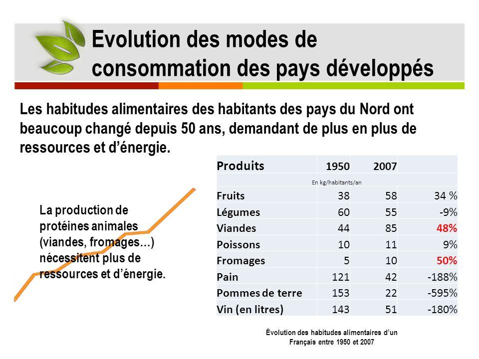 Evolution des modes de consommation des pays développés Les habitudes alimentaires des habitants des pays du Nord ont beaucoup changé depuis 50 ans, d