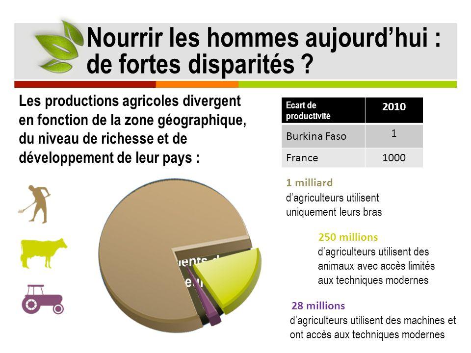 Répartition des différences déquipements des agriculteurs Les productions agricoles divergent en fonction de la zone géographique, du niveau de riches