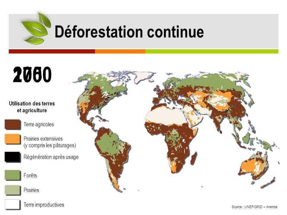 Utilisation des terres et agriculture Terre agricoles Prairies extensives (y compris les pâturages) Régénération après usage Forêts Prairies Terre imp