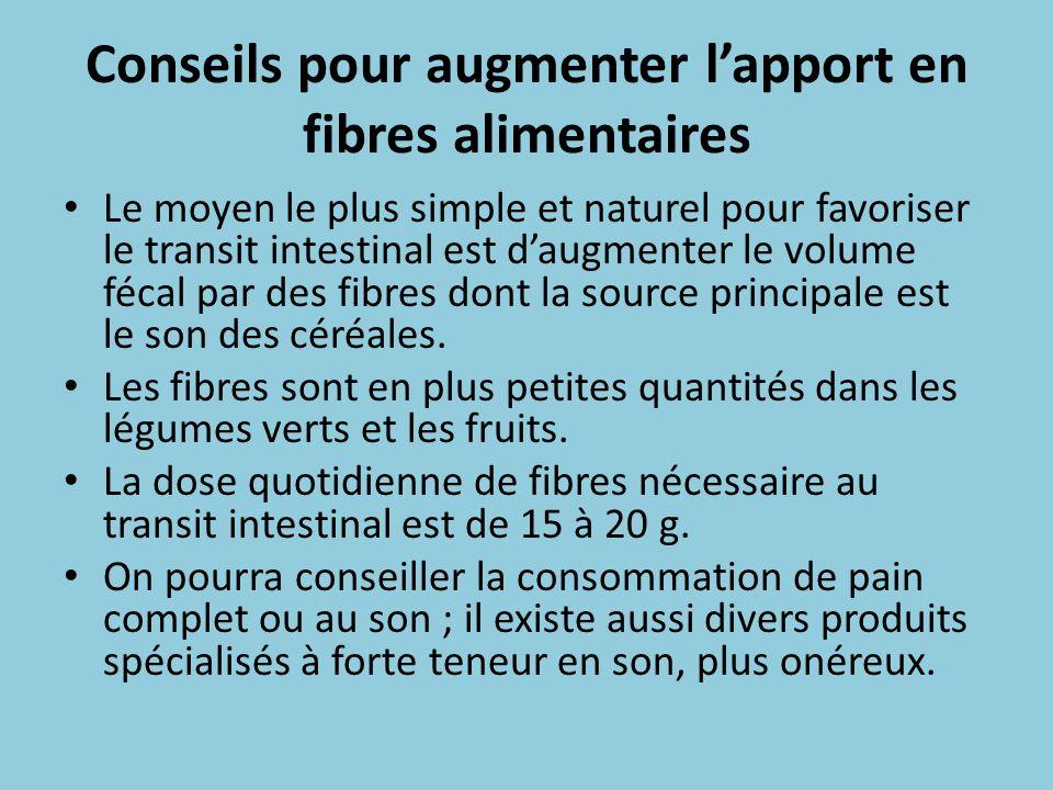 Conseils pour augmenter lapport en fibres alimentaires Le moyen le plus simple et naturel pour favoriser le transit intestinal est daugmenter le volum