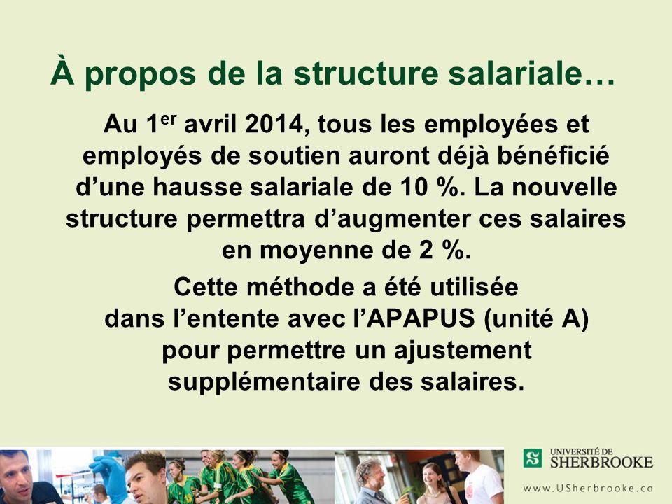 À propos de la structure salariale… Au 1 er avril 2014, tous les employées et employés de soutien auront déjà bénéficié dune hausse salariale de 10 %.