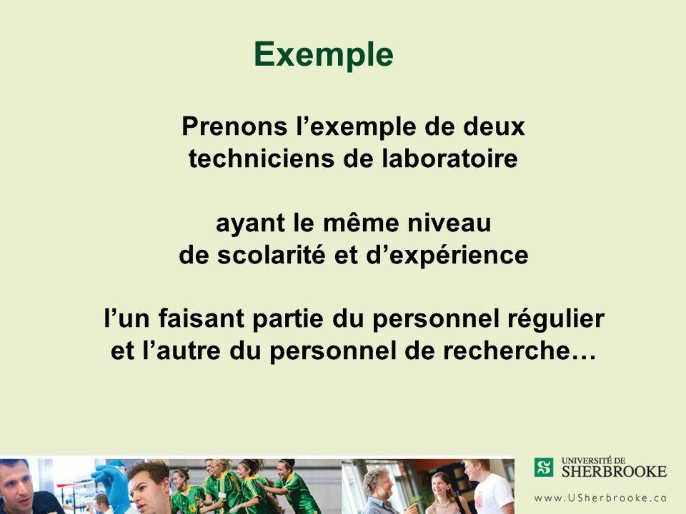 Exemple Prenons lexemple de deux techniciens de laboratoire ayant le même niveau de scolarité et dexpérience lun faisant partie du personnel régulier et lautre du personnel de recherche…